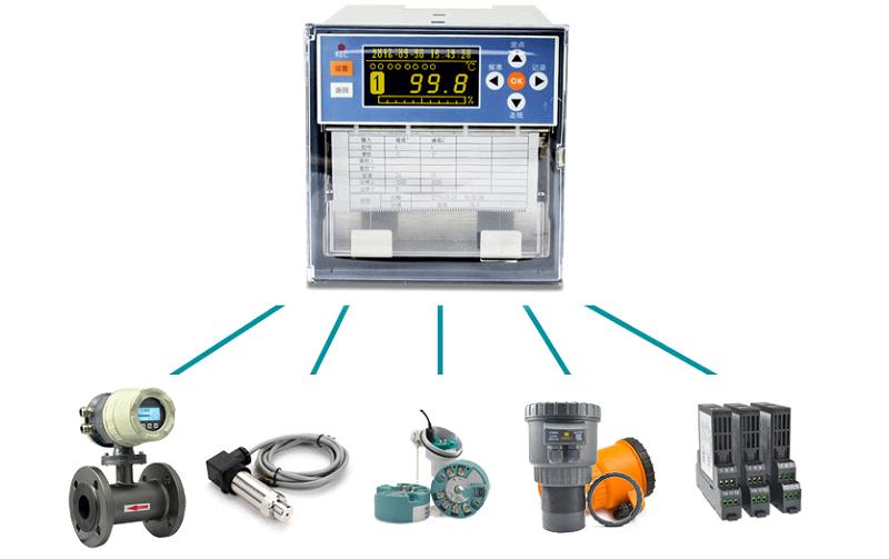 MIK-R1200有纸记录仪广泛适用