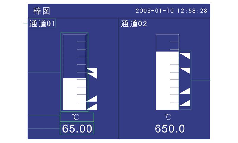 MIK-R4000D记录仪棒图显示