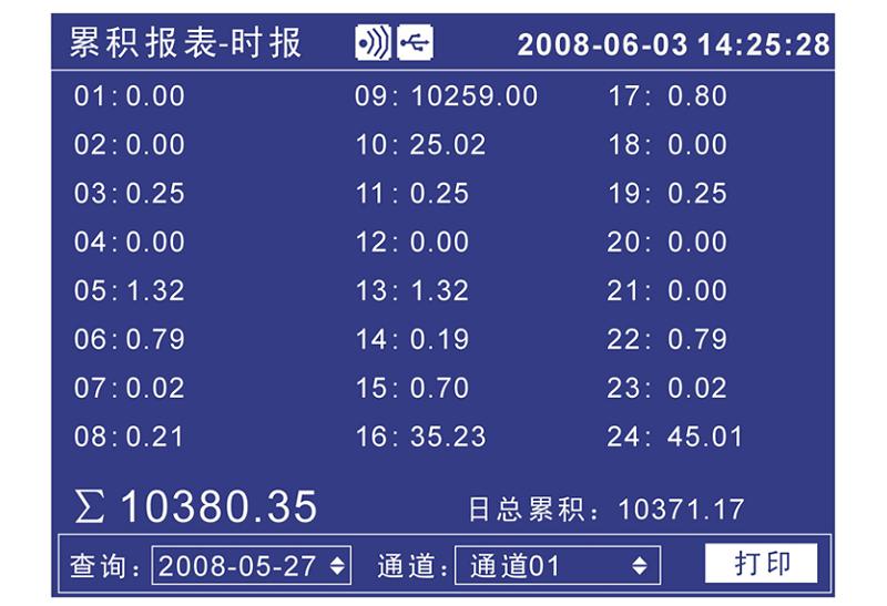 MIK-R4000D记录仪累积报表