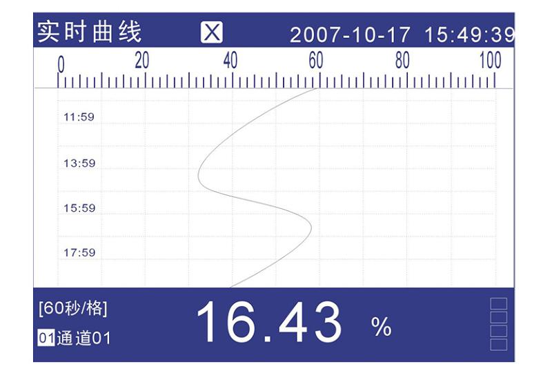 MIK-R4000D记录仪实时曲线