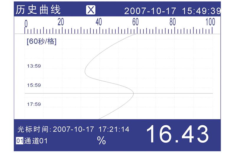 MIK-R4000D记录仪历史曲线