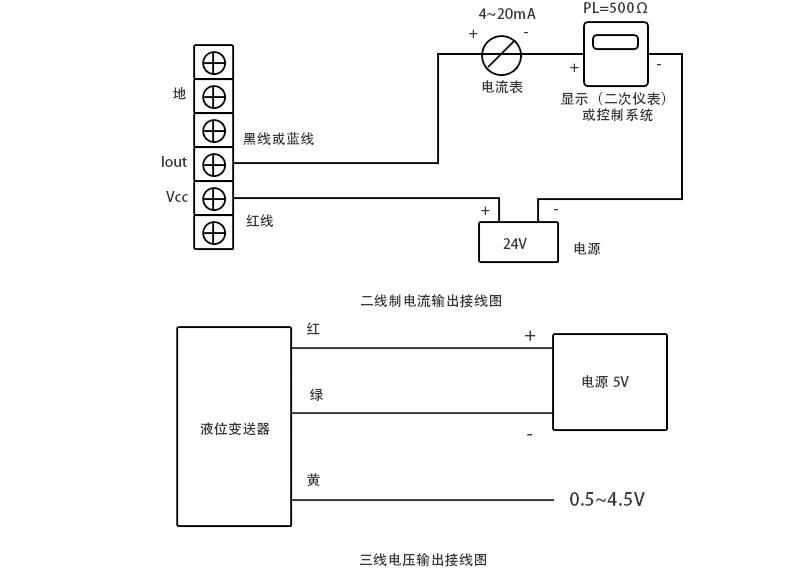 米科MIK-P260产品安装接线图