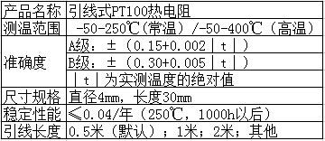 引线式温度传感器产品参数