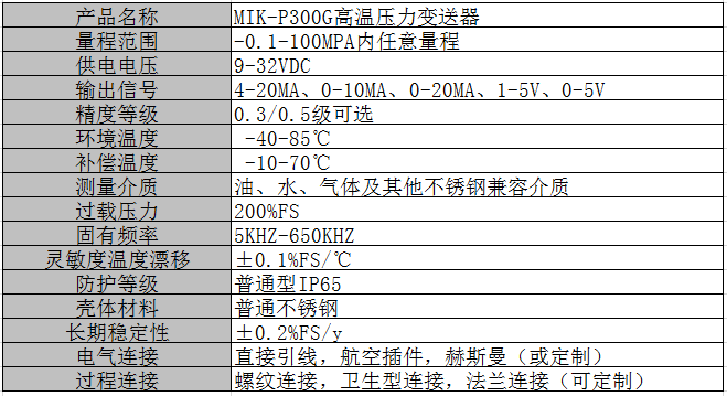 MIK-P300G压力变送器产品参数
