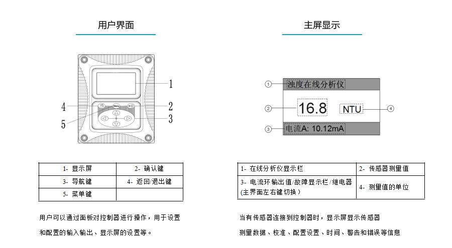 米科在线浊度检测仪产品参数4