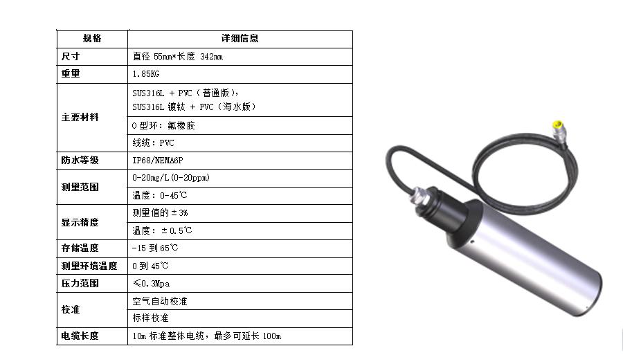 米科在线溶解氧检测仪产品参数2