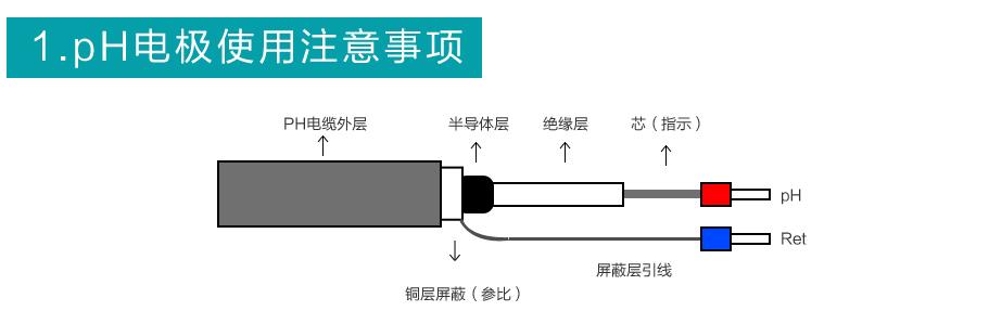 米科PH5013聚四氟乙烯防腐电极注意事项1