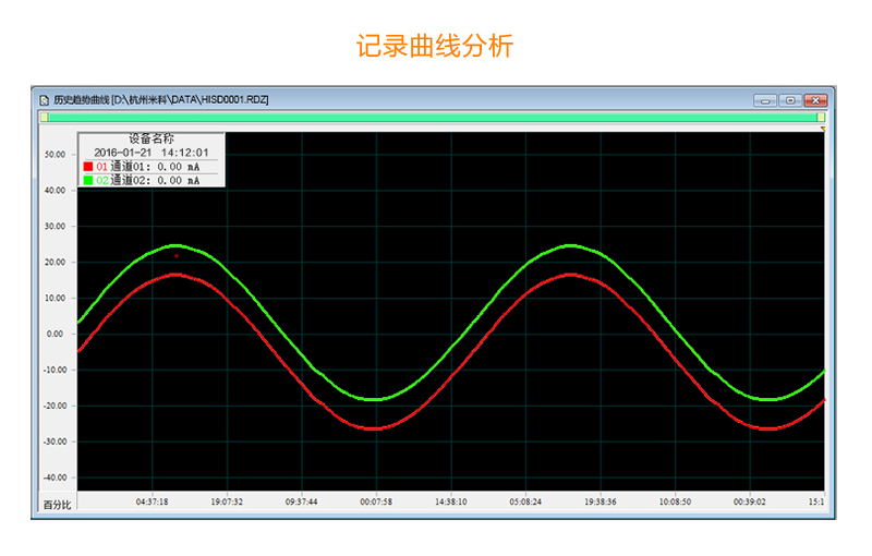 MIK-R6000F记录仪记录曲线