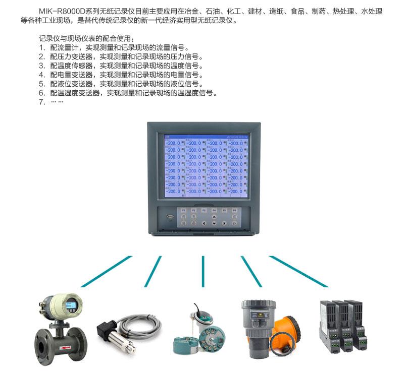 MIK-R8000D 应用
