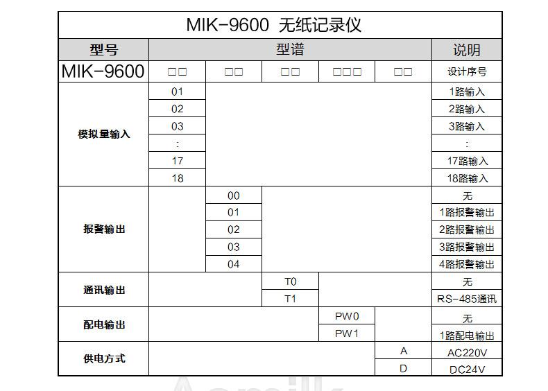 MIK-9600记录仪选型表