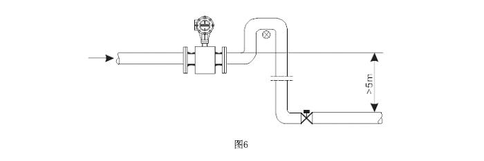 电磁流量计安装图6