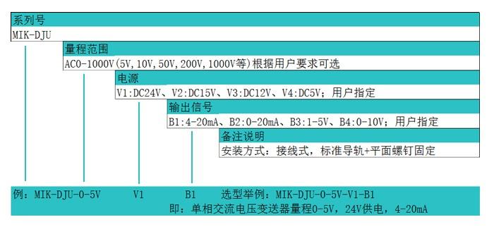 米科MIK-DJU交流电压变送器产品选型