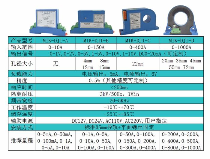 米科MIK-DJI-C 0~400A 穿孔式交流电流变送器产品参数