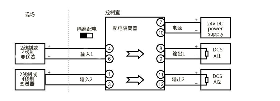 污水流量计_液体流量计_电磁流量计_杭州米科传感技术