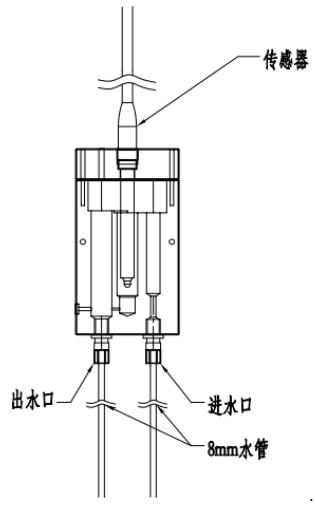 米科余氯控制器安装效果图