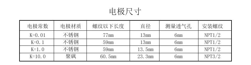 米科在线电导率测试仪电极尺寸
