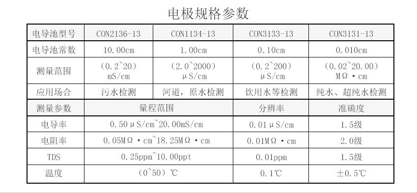 米科在线电导率测试仪电极参数