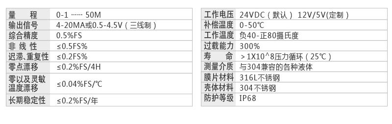 米科MIK-P260产品参数表