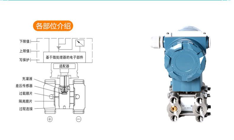 MIK-P2051差压变送器各部位介绍
