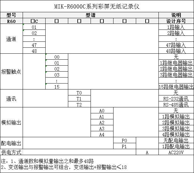 MIK-R6000C无纸记录仪选型表