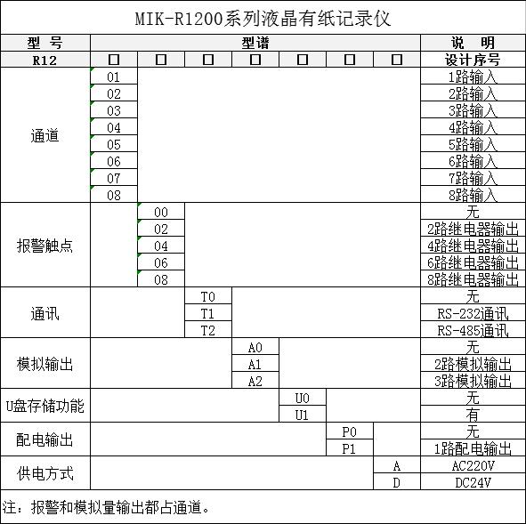 MIK-R1200有纸记录仪选型表