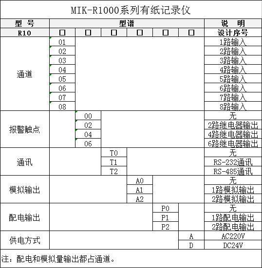MIK-1000有纸记录仪选型表