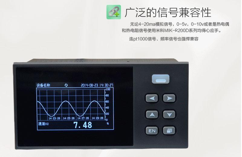 MIK-R200D广泛信号兼容性