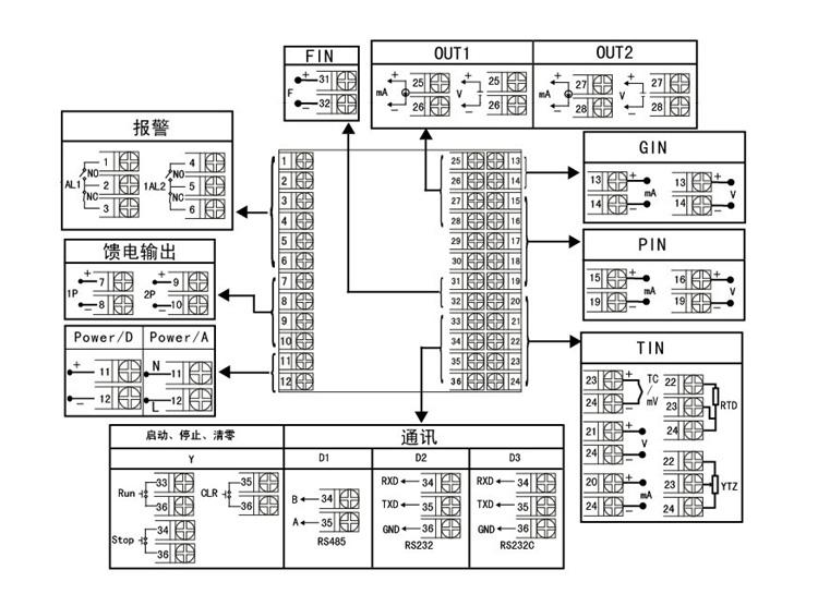 米科MIK-2600流量积算仪产品接线图