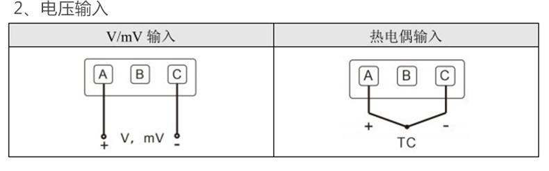 MIK-R9600记录仪电压输入接线