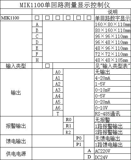 MIK-1100数显表选型表