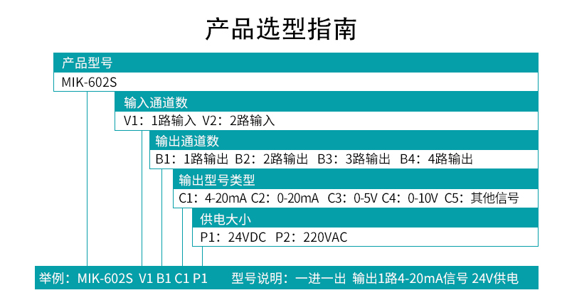 MIK-602S信号隔离器产品选型