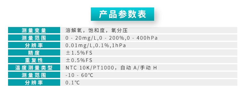 米科膜法溶氧仪MIK-DM2800产品参数