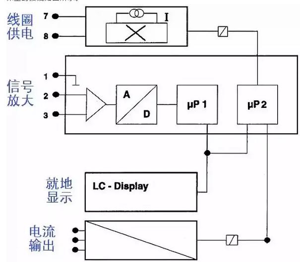 分体式电磁流量计接线图
