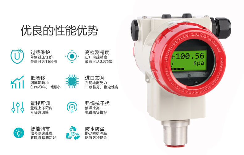 MIK-P3000表压/绝压变送器特点