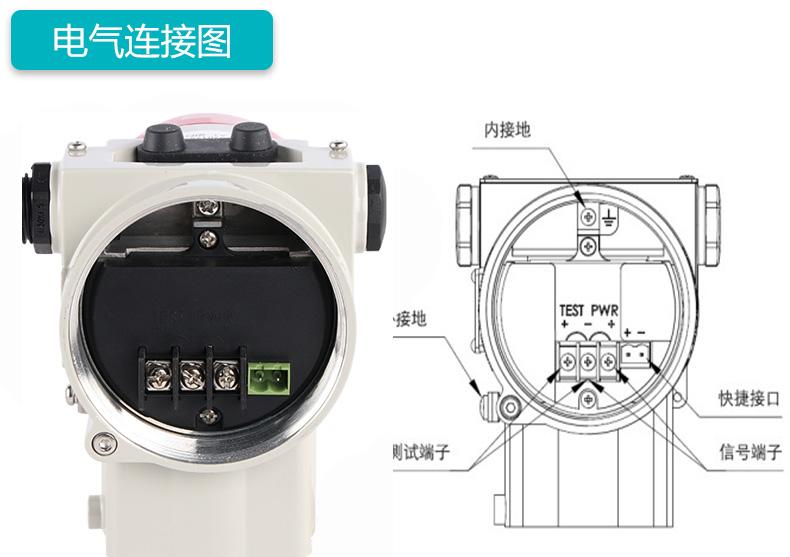 MIK-P3000表压/绝压变送器电气连接