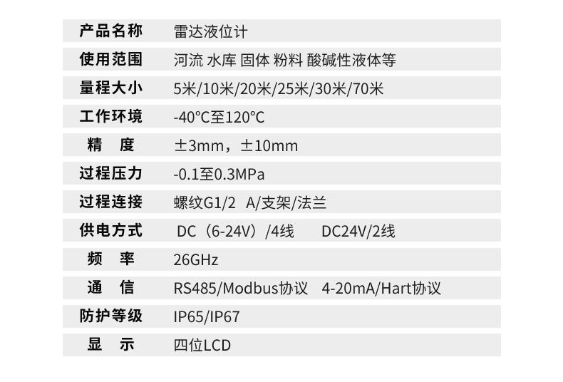 雷达液位计产品参数