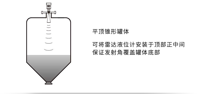 米科雷达液位计安装在平顶锥形罐体