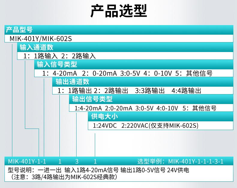 MIK-401Y信号隔离器产品选型