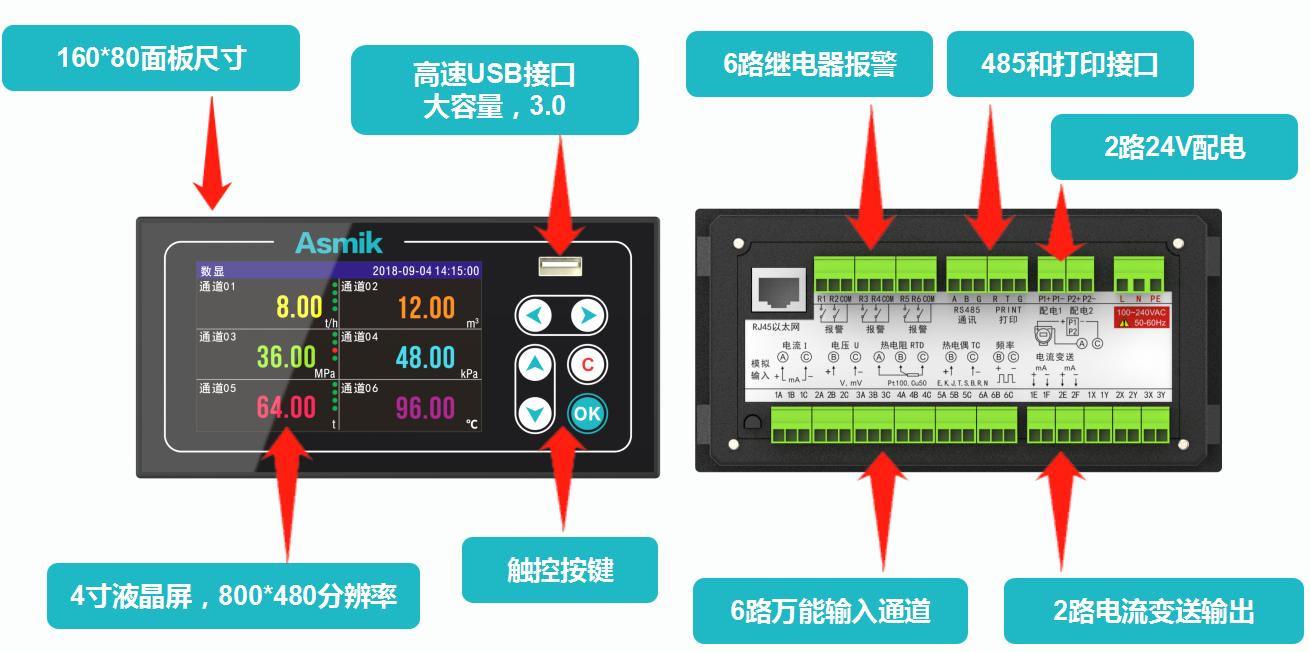 MIK-R200T无纸记录仪概述