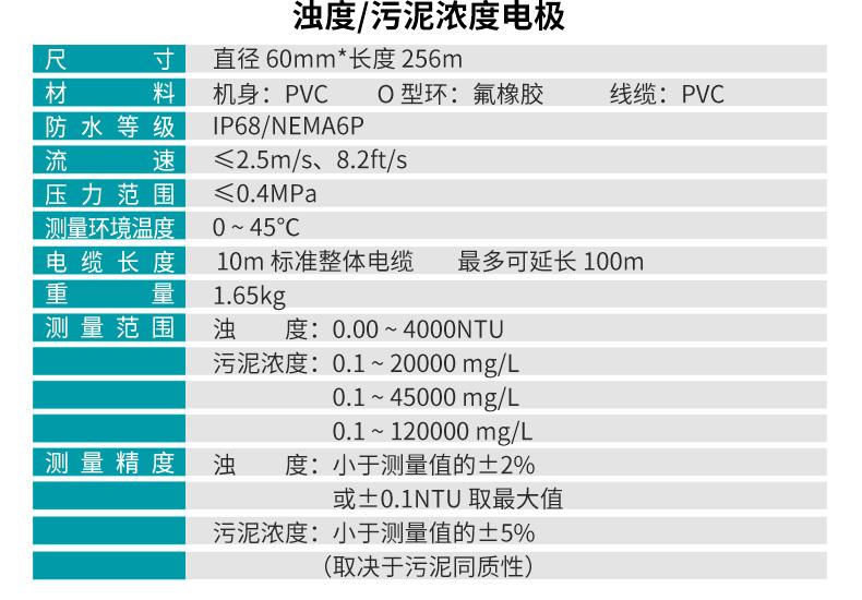 米科MIK-PTU100在线浊度检测仪传感器参数