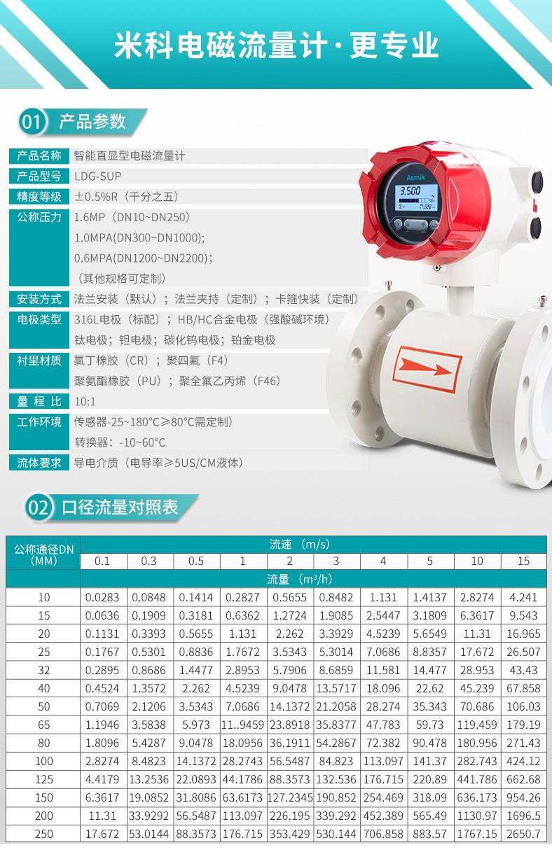 米科LDG-MIK电磁流量计产品参数
