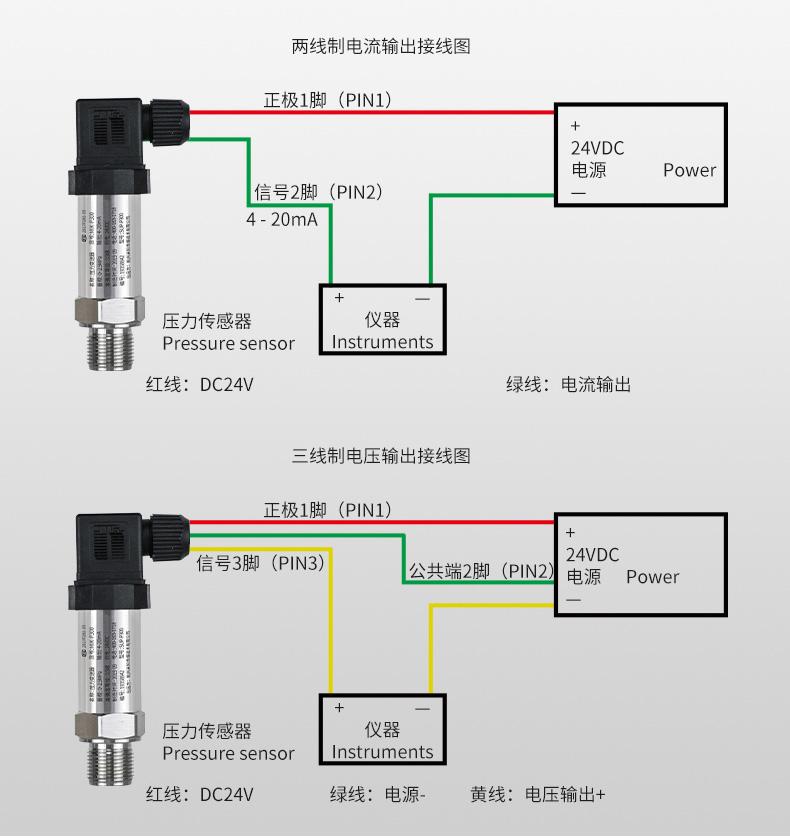 MIK-P300压力变送器接线图
