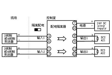 電量隔離器安裝方案